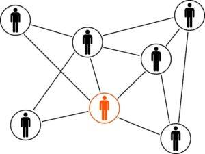 Link mellem mennesker. Linkbuilding styrker din synlighed på Google. beritbai.dk